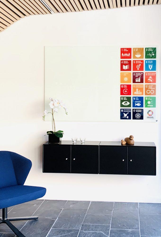 CHAT BOARD Classic printed w. UN World Goals