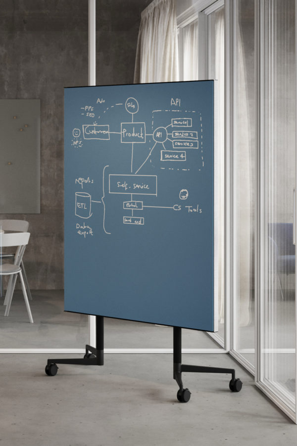 CHAT BOARD Move Acoustic with glass in Denim